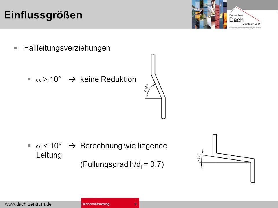 www.dach-zentrum.de 9Dachentwässerung Einflussgrößen Fallleitungsverziehungen 10° keine Reduktion < 10° Berechnung wie liegende Leitung (Füllungsgrad h/d i = 0,7)