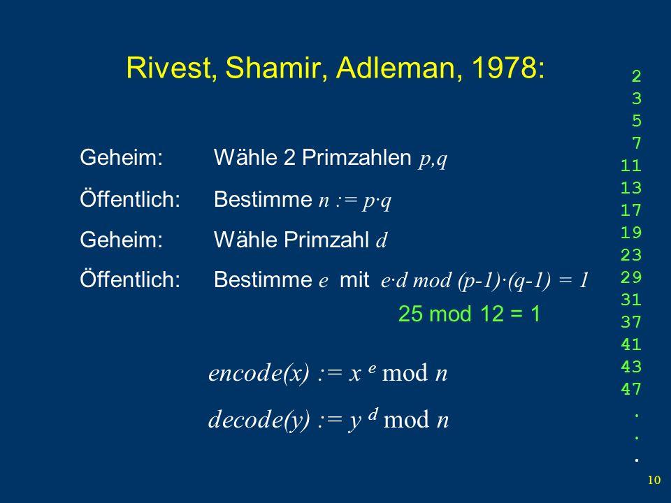 10 Rivest, Shamir, Adleman, 1978: Geheim:Wähle 2 Primzahlen p,q 2 3 5 7 11 13 17 19 23 29 31 37 41 43 47...