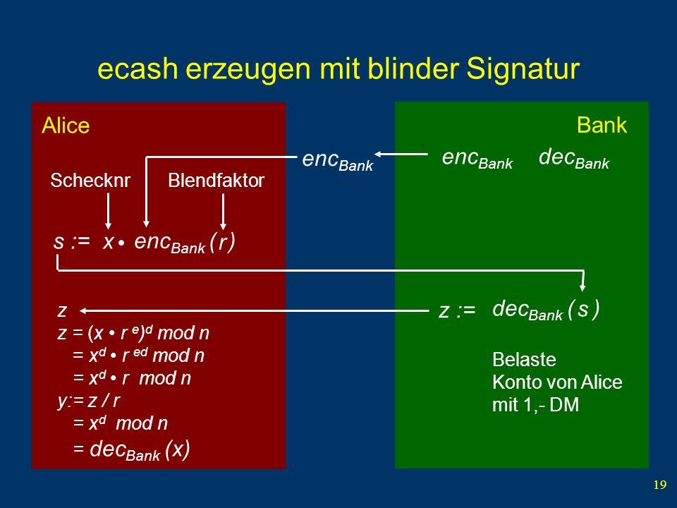 19 Bank Alice ecash erzeugen mit blinder Signatur s := enc Bank dec Bank s dec Bank ( ) z := enc Bank ( ) enc Bank Blendfaktor r Schecknr x z z = (x r e ) d mod n = x d r ed mod n = x d r mod n y:= z / r = x d mod n = dec Bank (x) Belaste Konto von Alice mit 1,- DM