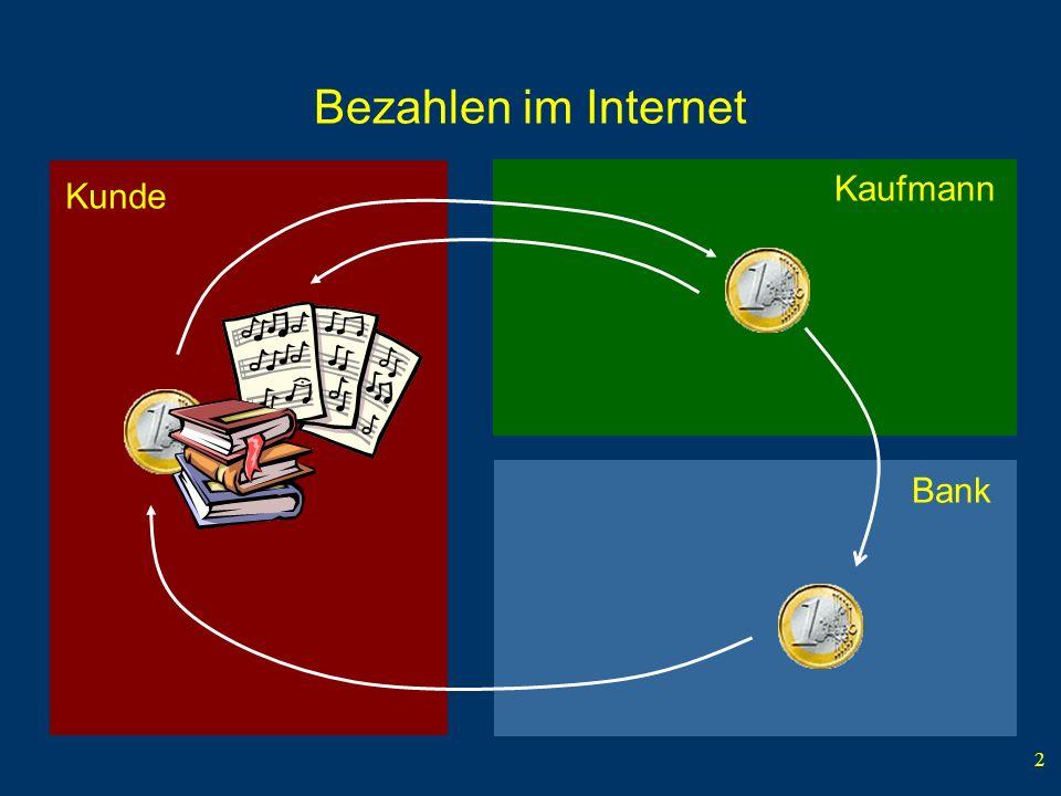 2 Bezahlen im Internet Kaufmann Kunde Bank