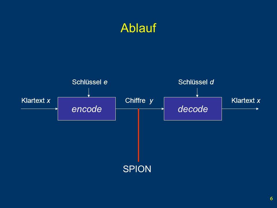 6 Ablauf encodedecode Klartext x Chiffre y Schlüssel eSchlüssel d SPION