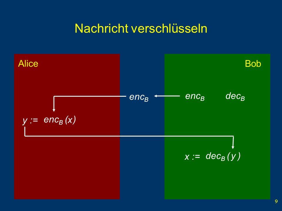 9 Bob Alice Nachricht verschlüsseln y := enc B dec B x y dec B ( ) x := enc B ( )
