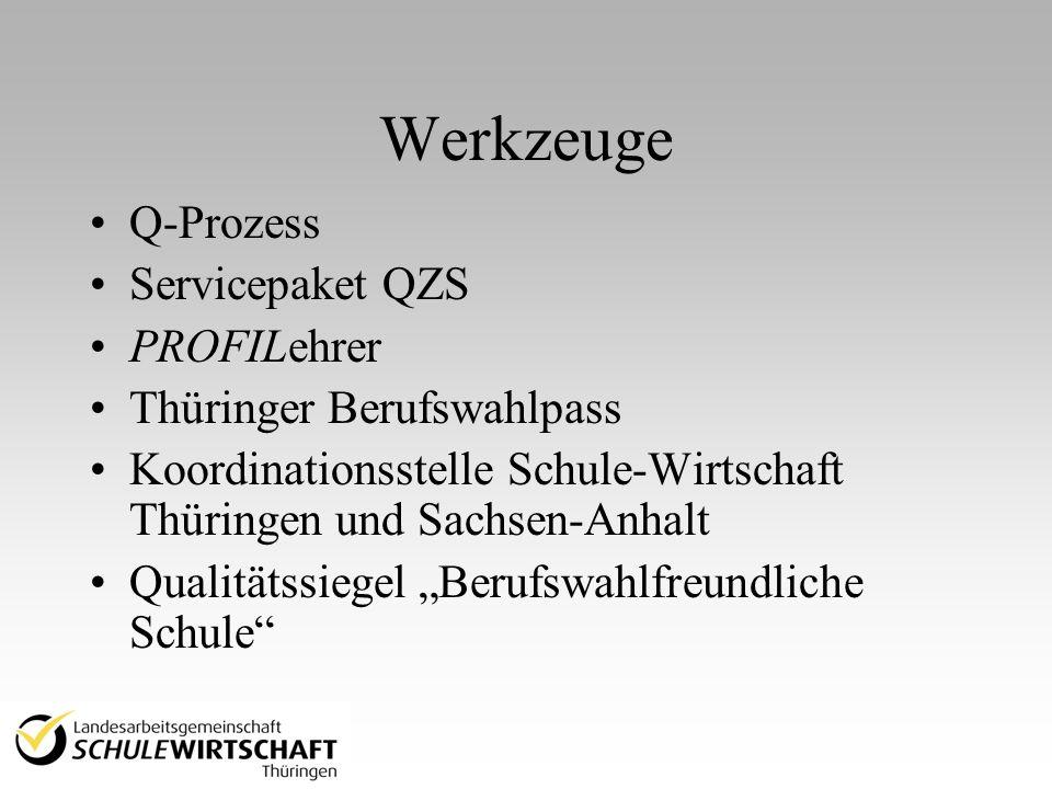 Werkzeuge Q-Prozess Servicepaket QZS PROFILehrer Thüringer Berufswahlpass Koordinationsstelle Schule-Wirtschaft Thüringen und Sachsen-Anhalt Qualitätssiegel Berufswahlfreundliche Schule