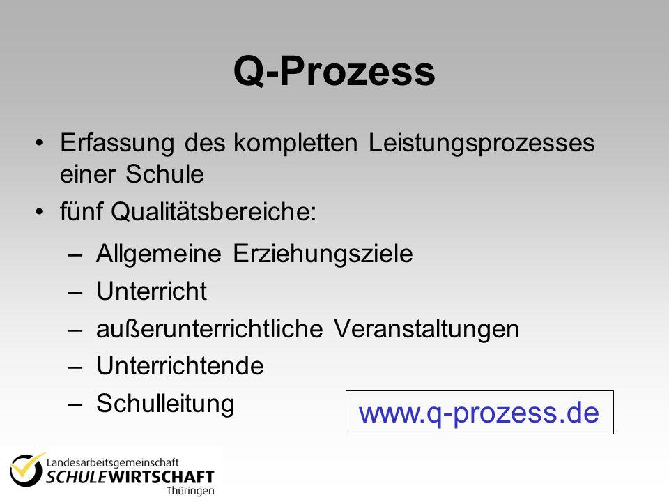 Q-Prozess Erfassung des kompletten Leistungsprozesses einer Schule fünf Qualitätsbereiche: – Allgemeine Erziehungsziele – Unterricht – außerunterrichtliche Veranstaltungen – Unterrichtende – Schulleitung www.q-prozess.de