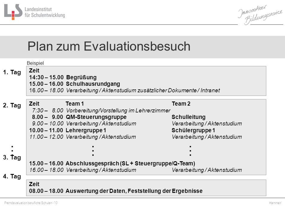 Fremdevaluation berufliche Schulen - 10 Hammer/ Plan zum Evaluationsbesuch 1. Tag 2. Tag 3. Tag 4. Tag Zeit Team 1Team 2 7:30 – 8.00 Vorbereitung/Vors
