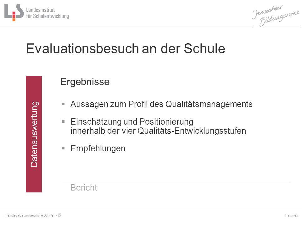 Fremdevaluation berufliche Schulen - 15 Hammer/ Datenauswertung Evaluationsbesuch an der Schule Ergebnisse Aussagen zum Profil des Qualitätsmanagement