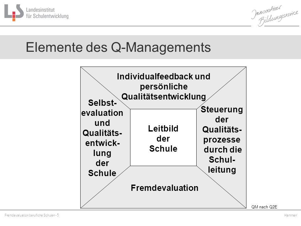 Fremdevaluation berufliche Schulen - 5 Hammer/ Leitbild der Schule Individualfeedback und persönliche Qualitätsentwicklung Selbst- evaluation und Qual