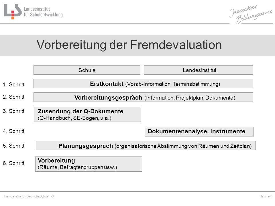 Fremdevaluation berufliche Schulen - 9 Hammer/ Vorbereitung der Fremdevaluation 1. Schritt 2. Schritt 3. Schritt Schule Landesinstitut Erstkontakt ( V
