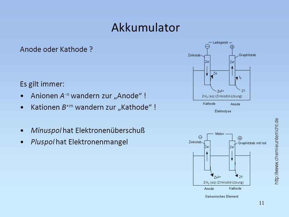 Akkumulator Anode oder Kathode ? Es gilt immer: Anionen A -n wandern zur Anode ! Kationen B +m wandern zur Kathode ! Minuspol hat Elektronenüberschuß