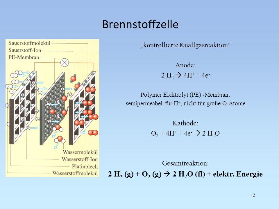 Brennstoffzelle kontrollierte Knallgasreaktion Anode: 2 H 2 4H + + 4e - Polymer Elektrolyt (PE) -Membran: semipermeabel für H +, nicht für große O-Ato