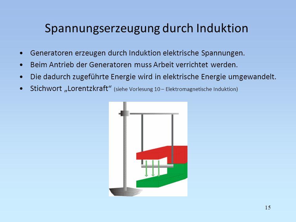 Spannungserzeugung durch Induktion Generatoren erzeugen durch Induktion elektrische Spannungen. Beim Antrieb der Generatoren muss Arbeit verrichtet we