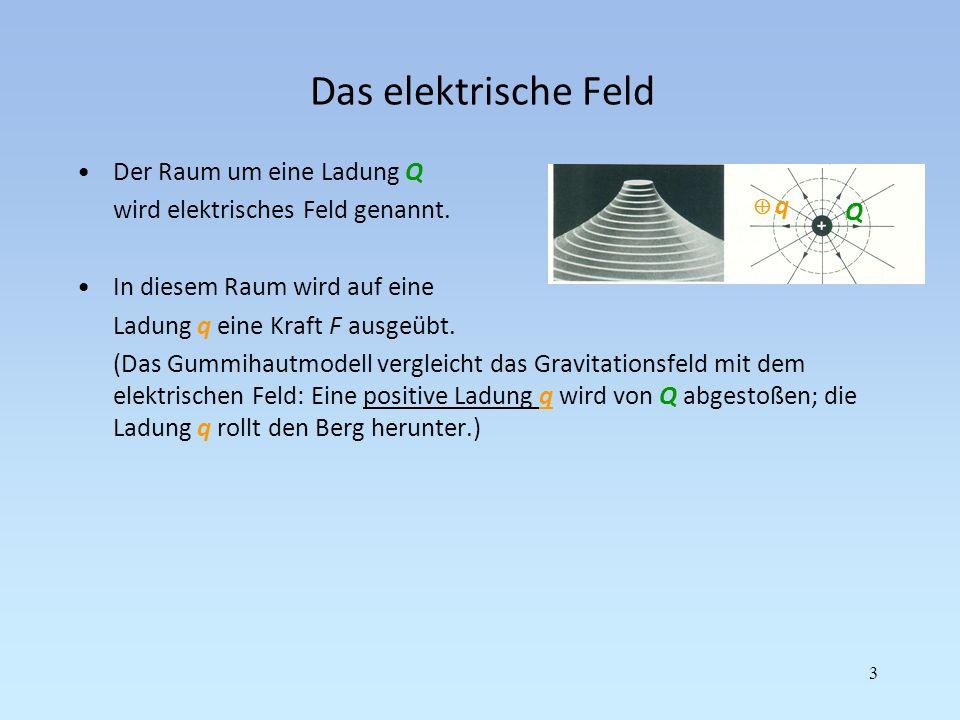 Das elektrische Feld Der Raum um eine Ladung Q wird elektrisches Feld genannt. In diesem Raum wird auf eine Ladung q eine Kraft F ausgeübt. (Das Gummi