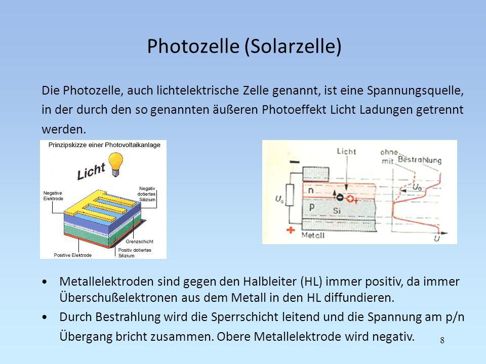 Photozelle (Solarzelle) Die Photozelle, auch lichtelektrische Zelle genannt, ist eine Spannungsquelle, in der durch den so genannten äußeren Photoeffe