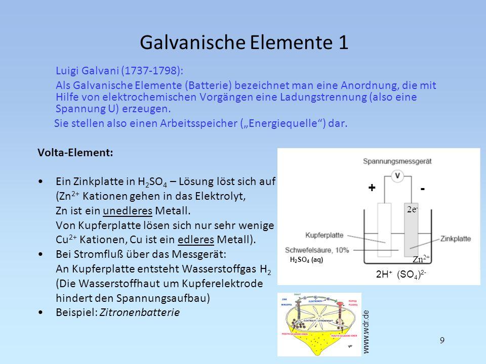 Galvanische Elemente 2 Daniell-Element: Ein Zinkstab in ZnSO 4 – Lösung löst sich auf (Zn 2+ Kationen gehen in das Elektrolyt, Zn ist ein unedleres Metall) Ein Kupferstab in CuSO 4 – Lösung wird dicker (Cu 2+ Kationen sammeln sich am Stab, Cu ist ein edleres Metall).