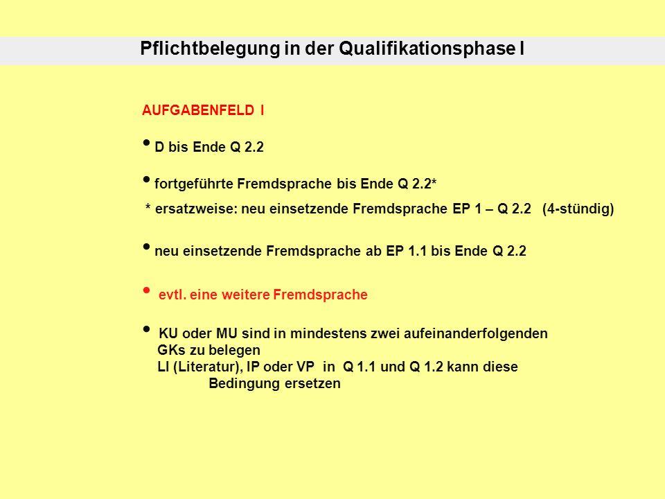 Pflichtbelegung in der Qualifikationsphase I fortgeführte Fremdsprache bis Ende Q 2.2* * ersatzweise: neu einsetzende Fremdsprache EP 1 – Q 2.2 (4-stündig) neu einsetzende Fremdsprache ab EP 1.1 bis Ende Q 2.2 evtl.