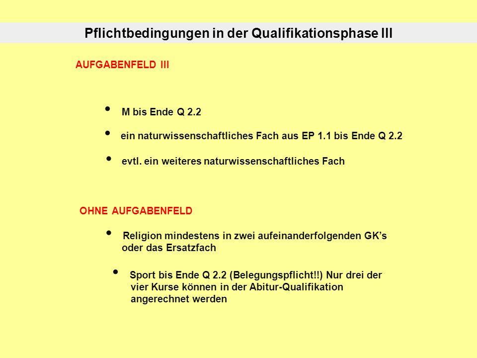 AUFGABENFELD III M bis Ende Q 2.2 ein naturwissenschaftliches Fach aus EP 1.1 bis Ende Q 2.2 evtl.