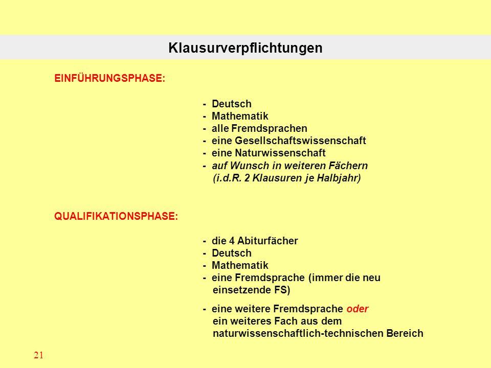 21 Klausurverpflichtungen EINFÜHRUNGSPHASE: - Deutsch - Mathematik - alle Fremdsprachen - eine Gesellschaftswissenschaft - eine Naturwissenschaft - auf Wunsch in weiteren Fächern (i.d.R.