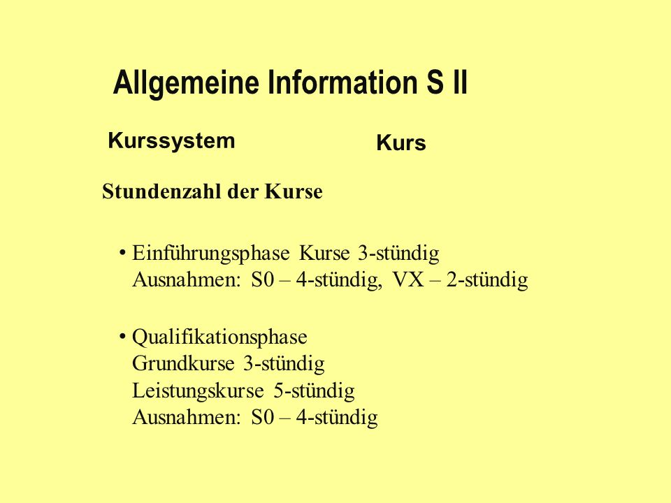 Allgemeine Information S II Kurssystem Kurs Stundenzahl der Kurse Einführungsphase Kurse 3-stündig Ausnahmen: S0 – 4-stündig, VX – 2-stündig Qualifikationsphase Grundkurse 3-stündig Leistungskurse 5-stündig Ausnahmen: S0 – 4-stündig