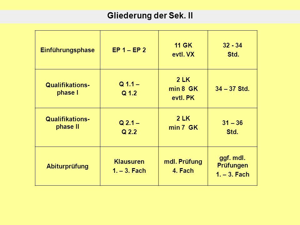 6 Die gymnasiale Oberstufe Abiturzeugnis (Ergebnisse aus Block I und Block II) Abiturprüfungen (Block II) Zulassung zu den Abiturprüfungen 2.