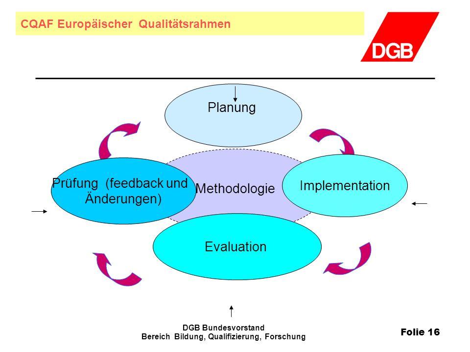 Folie 16 DGB Bundesvorstand Bereich Bildung, Qualifizierung, Forschung CQAF Europäischer Qualitätsrahmen Methodologie Prüfung (feedback und Änderungen