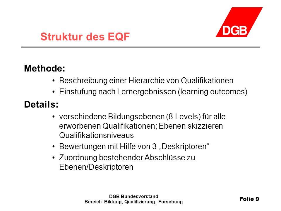 Folie 9 DGB Bundesvorstand Bereich Bildung, Qualifizierung, Forschung Struktur des EQF Methode: Beschreibung einer Hierarchie von Qualifikationen Eins
