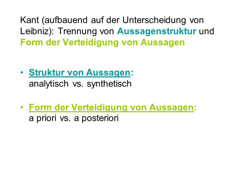 Kant (aufbauend auf der Unterscheidung von Leibniz): Trennung von Aussagenstruktur und Form der Verteidigung von Aussagen Struktur von Aussagen: analytisch vs.