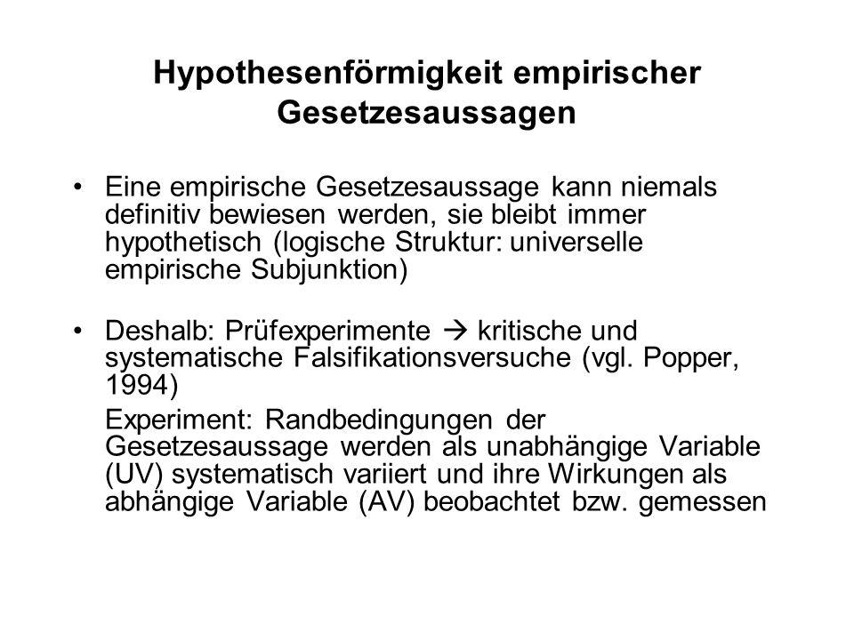 Hypothesenförmigkeit empirischer Gesetzesaussagen Eine empirische Gesetzesaussage kann niemals definitiv bewiesen werden, sie bleibt immer hypothetisch (logische Struktur: universelle empirische Subjunktion) Deshalb: Prüfexperimente kritische und systematische Falsifikationsversuche (vgl.