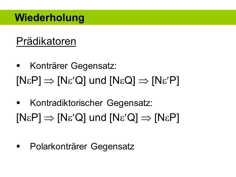 Prädikatoren Konträrer Gegensatz: [N P] [N Q] und [N Q] [N P] Kontradiktorischer Gegensatz: [N P] [N Q] und [N Q] [N P] Polarkonträrer Gegensatz Wiede