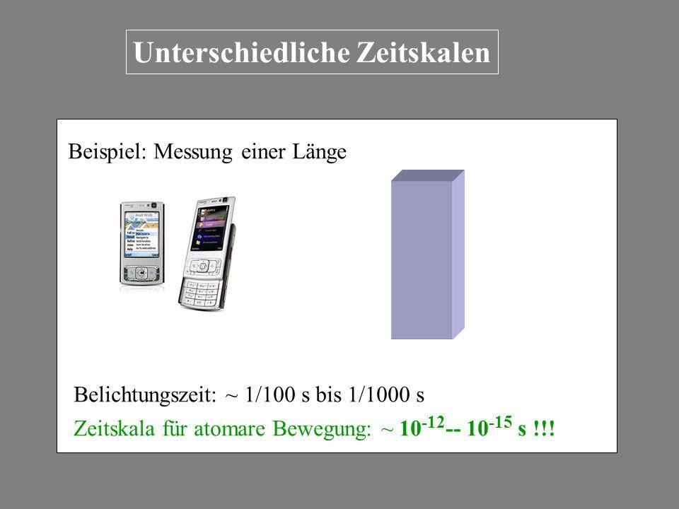 Unterschiedliche Zeitskalen Beispiel: Messung einer Länge Belichtungszeit: ~ 1/100 s bis 1/1000 s Zeitskala für atomare Bewegung: ~ 10 -12 -- 10 -15 s