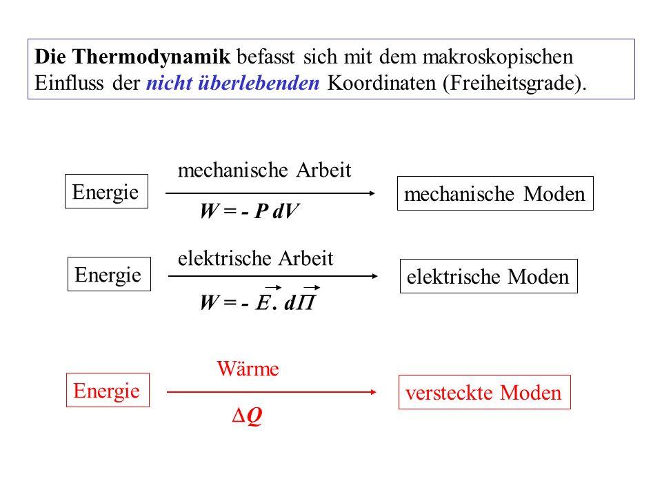 Die Thermodynamik befasst sich mit dem makroskopischen Einfluss der nicht überlebenden Koordinaten (Freiheitsgrade). Energie mechanische Moden Energie