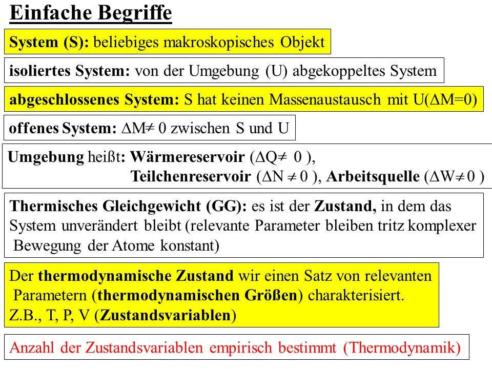 = Umgebung heißt: Wärmereservoir ( Q 0 ), Teilchenreservoir ( N 0 ), Arbeitsquelle ( W 0 ) == Einfache Begriffe System (S): beliebiges makroskopisches