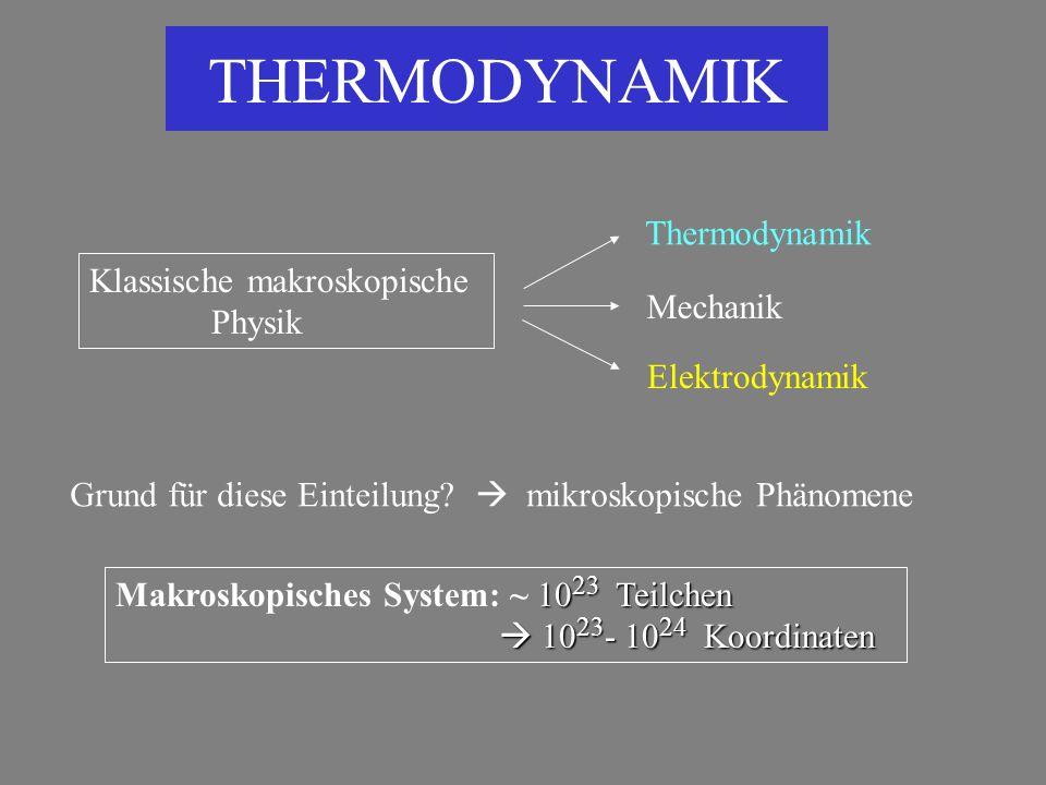 THERMODYNAMIK Klassische makroskopische Physik Thermodynamik Mechanik Elektrodynamik Grund für diese Einteilung? mikroskopische Phänomene 10 23 Teilch