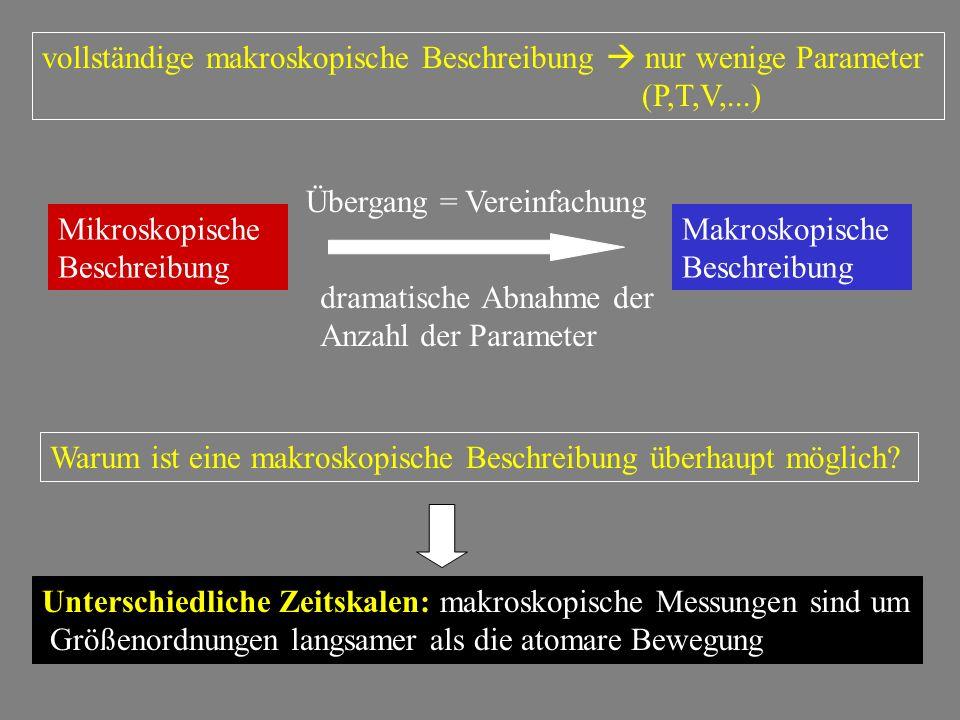 vollständige makroskopische Beschreibung nur wenige Parameter (P,T,V,...) Mikroskopische Beschreibung Makroskopische Beschreibung Übergang = Vereinfac