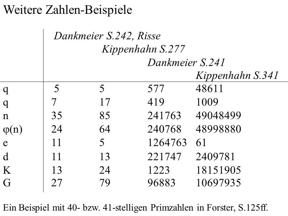 Weitere Zahlen-Beispiele Dankmeier S.242, Risse Kippenhahn S.277 Dankmeier S.241 Kippenhahn S.341 q 5557748611 q7174191009 n358524176349048499 (n)2464