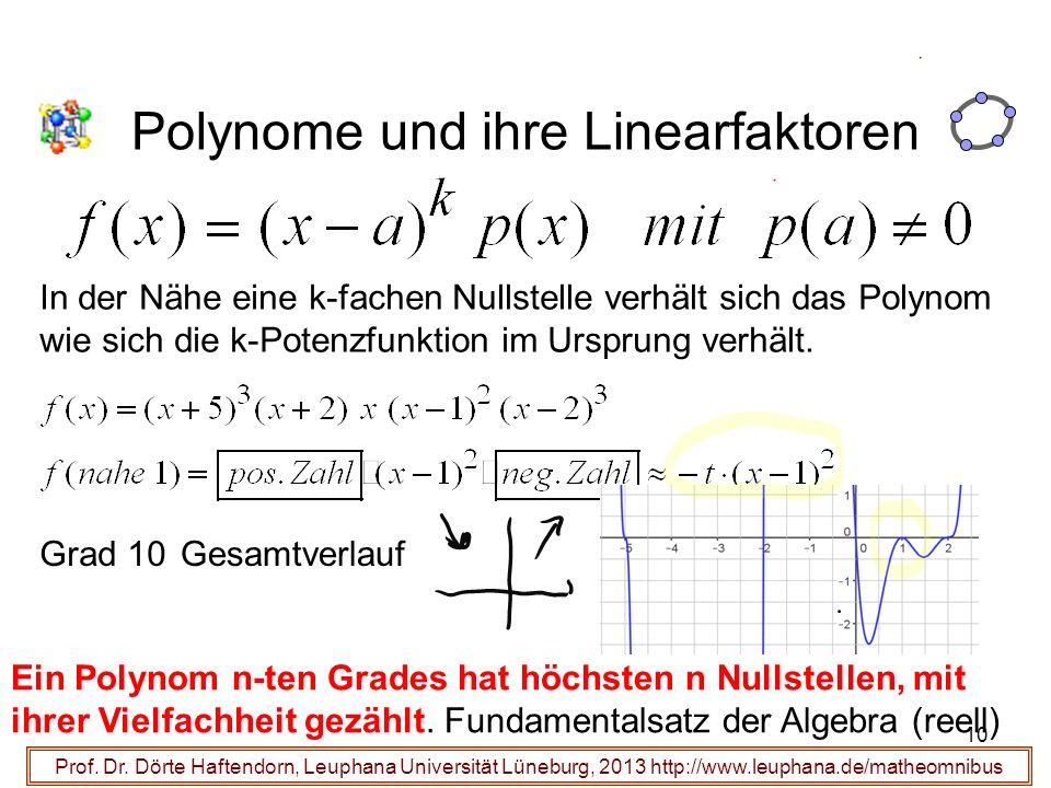 10 Polynome und ihre Linearfaktoren Prof. Dr. Dörte Haftendorn, Leuphana Universität Lüneburg, 2013 http://www.leuphana.de/matheomnibus In der Nähe ei