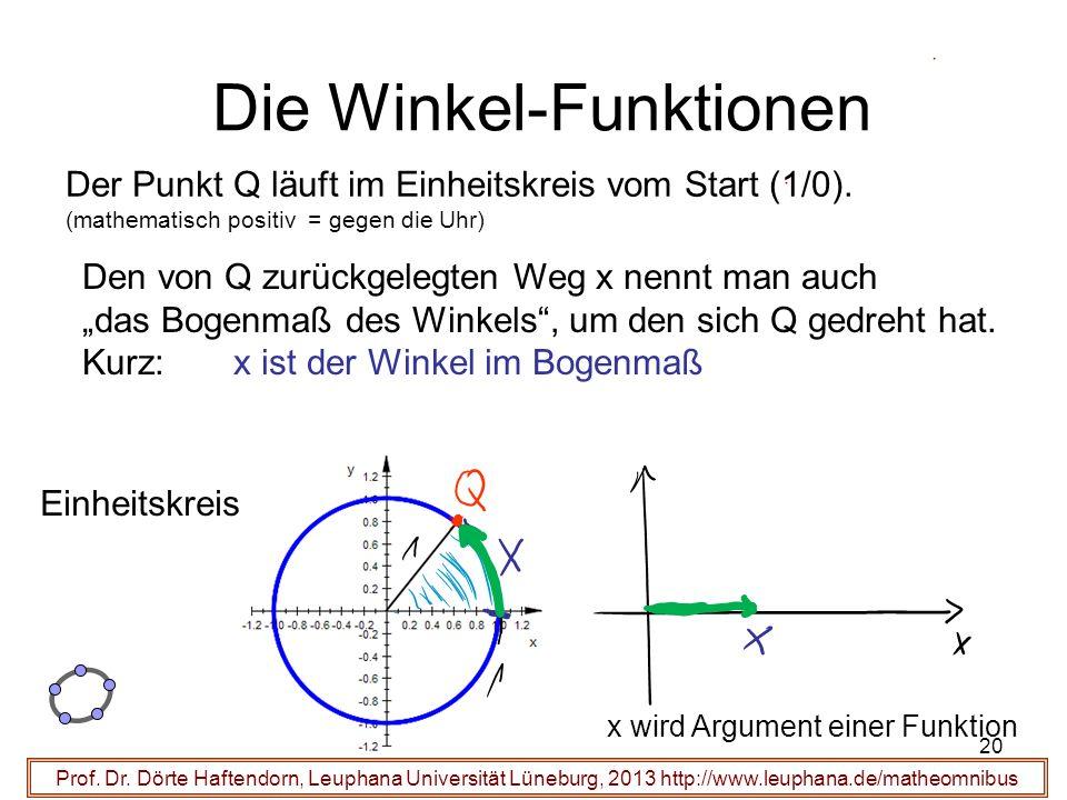 20 Die Winkel-Funktionen Prof. Dr. Dörte Haftendorn, Leuphana Universität Lüneburg, 2013 http://www.leuphana.de/matheomnibus x wird Argument einer Fun