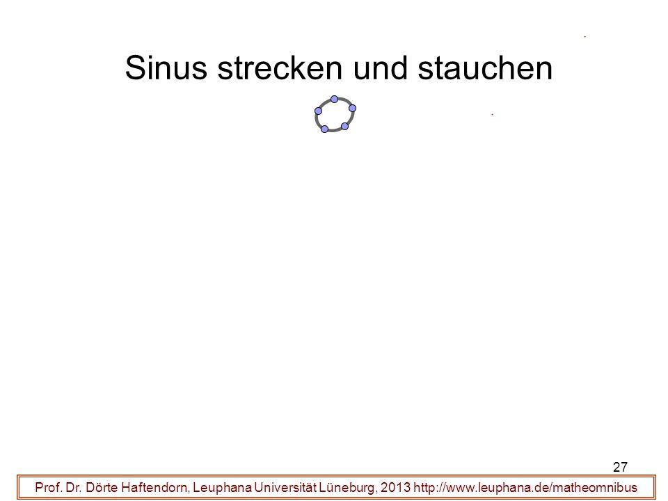 27 Sinus strecken und stauchen Prof. Dr. Dörte Haftendorn, Leuphana Universität Lüneburg, 2013 http://www.leuphana.de/matheomnibus