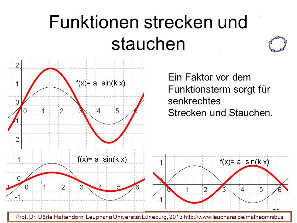 29 Prof. Dr. Dörte Haftendorn, Leuphana Universität Lüneburg, 2013 http://www.leuphana.de/matheomnibus Ein Faktor vor dem Funktionsterm sorgt für senk