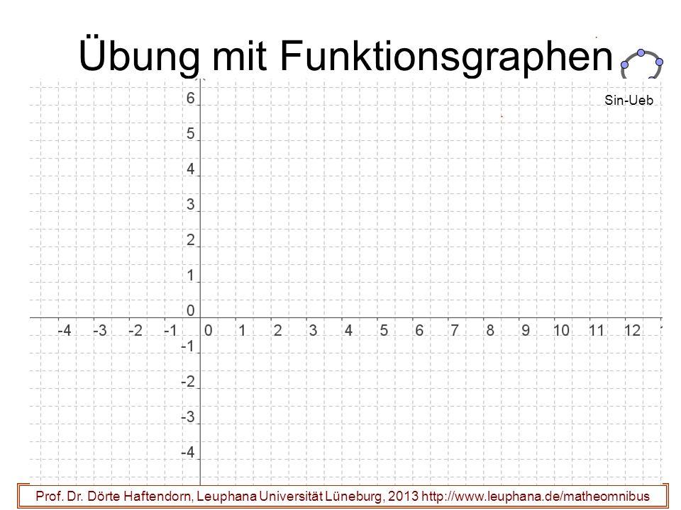 31 Prof. Dr. Dörte Haftendorn, Leuphana Universität Lüneburg, 2013 http://www.leuphana.de/matheomnibus Übung mit Funktionsgraphen Sin-Ueb