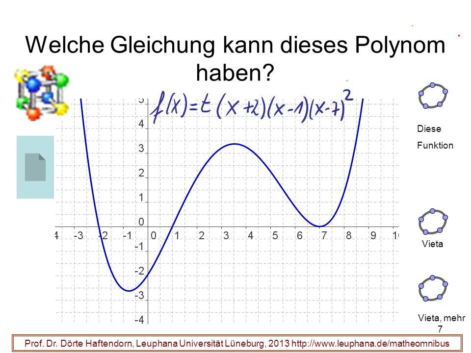 7 Welche Gleichung kann dieses Polynom haben? Prof. Dr. Dörte Haftendorn, Leuphana Universität Lüneburg, 2013 http://www.leuphana.de/matheomnibus Dies