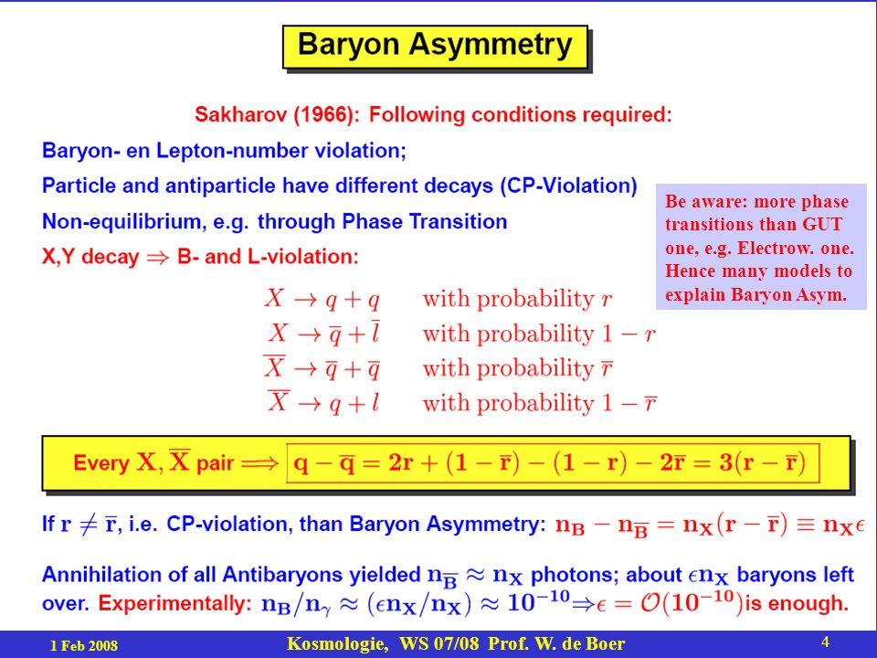 1 Feb 2008 Kosmologie, WS 07/08 Prof. W. de Boer 15 Prinzip eines Teilchendetektors