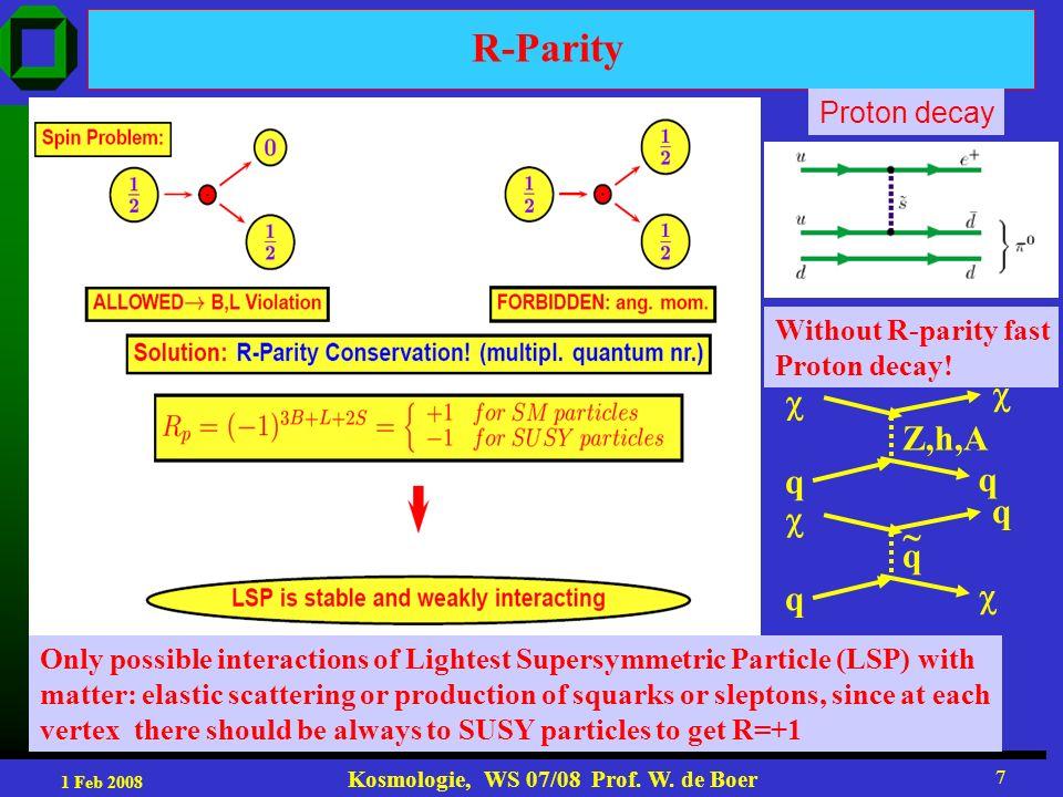 1 Feb 2008 Kosmologie, WS 07/08 Prof. W. de Boer 8 Some production diagrams