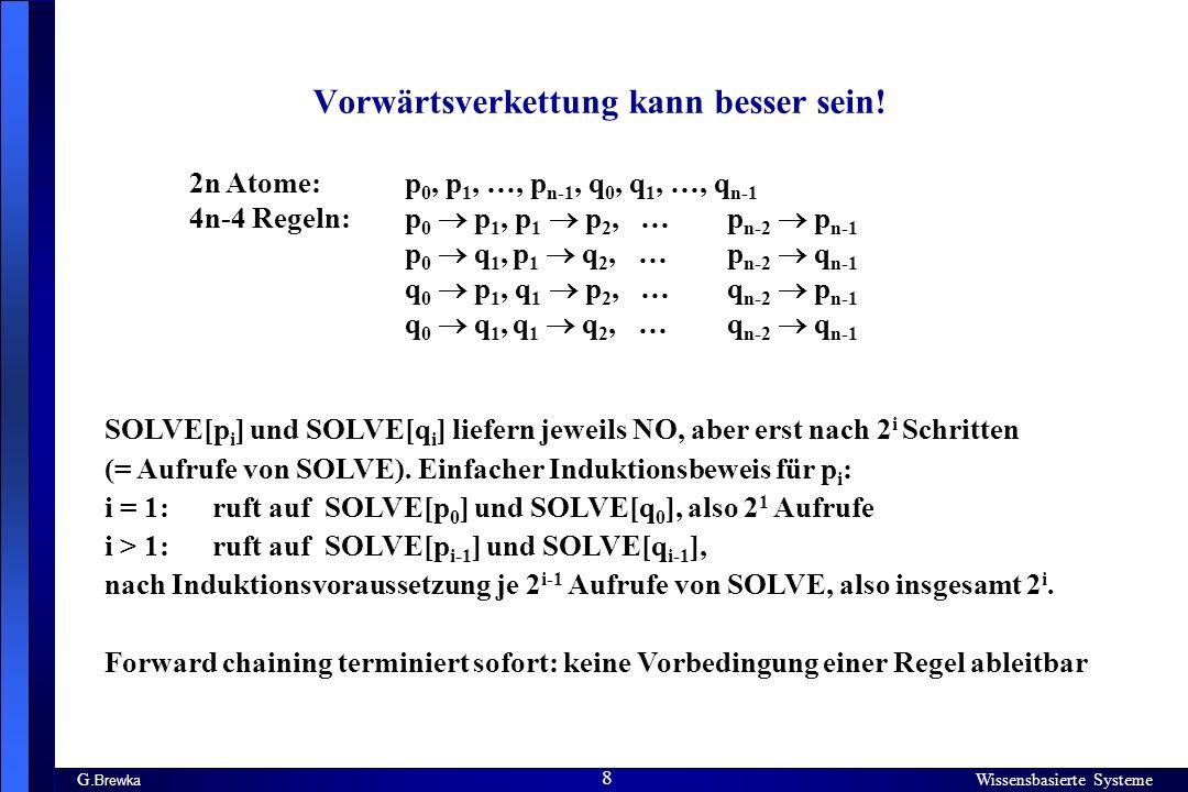 Wissensbasierte Systeme 8 G. Brewka Wissensbasierte Systeme 8 Vorwärtsverkettung kann besser sein! 2n Atome:p 0, p 1, …, p n-1, q 0, q 1, …, q n-1 4n-
