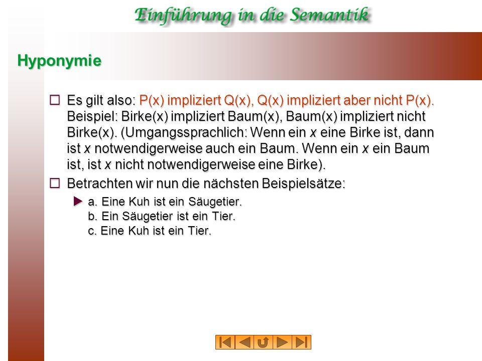 Hyponymie Es gilt also: P(x) impliziert Q(x), Q(x) impliziert aber nicht P(x). Beispiel: Birke(x) impliziert Baum(x), Baum(x) impliziert nicht Birke(x
