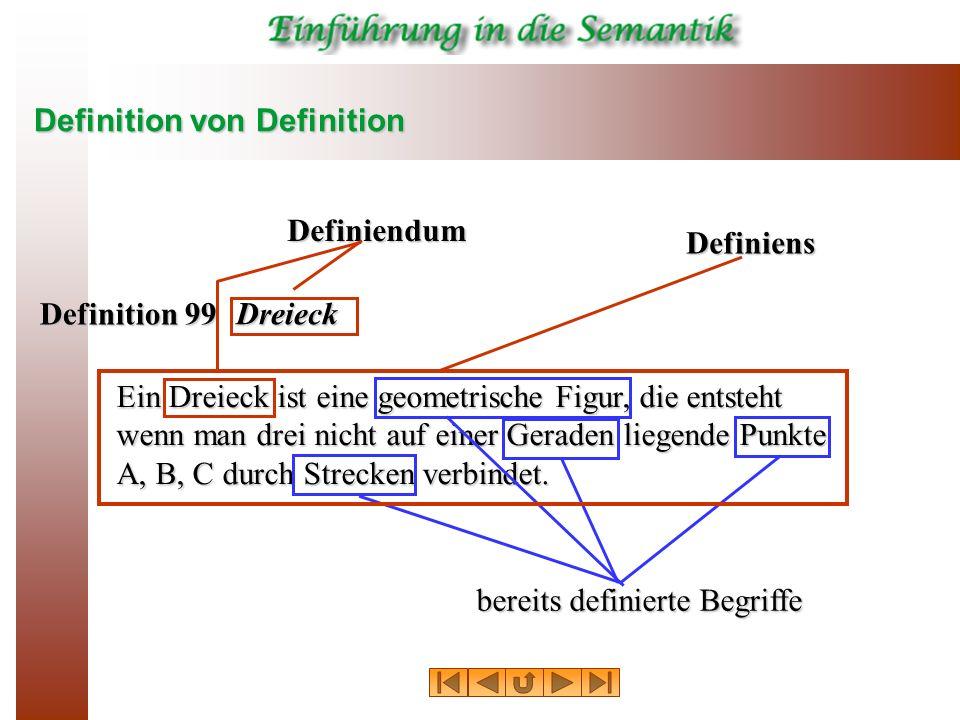 Definition von Definition Definition 99 Dreieck Ein Dreieck ist eine geometrische Figur, die entsteht wenn man drei nicht auf einer Geraden liegende P