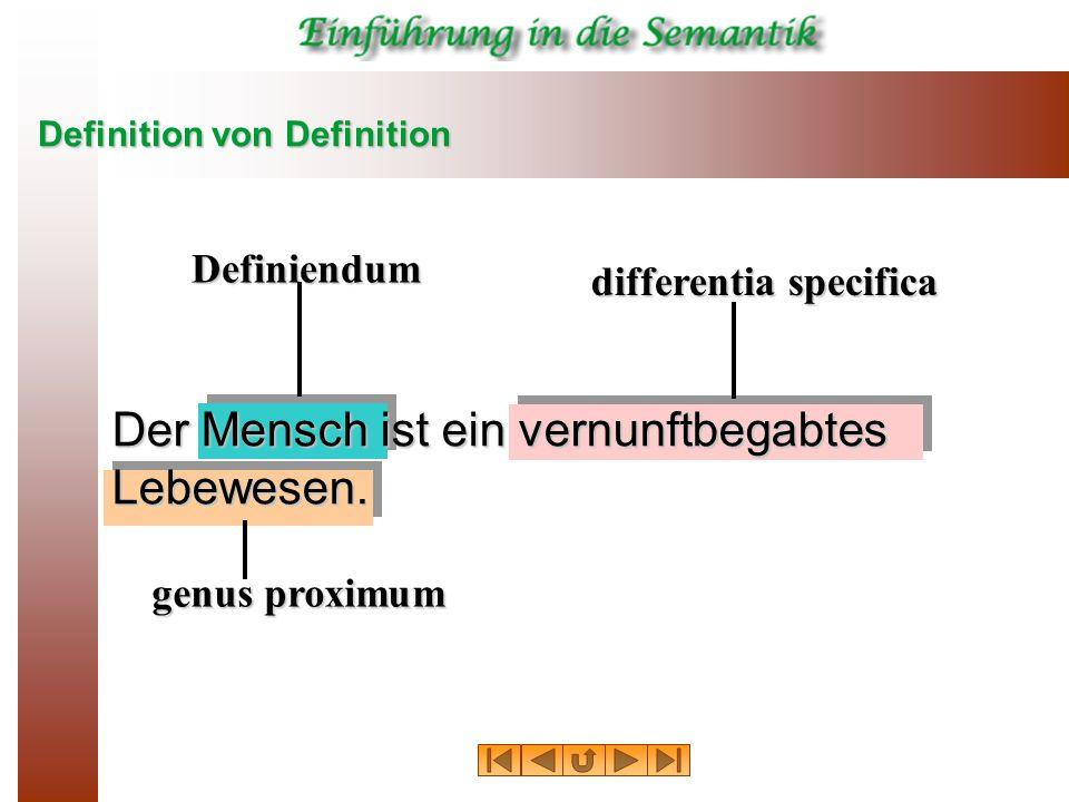 differentia specifica Definiendum genus proximum Der Mensch ist ein vernunftbegabtes Lebewesen. Definition von Definition