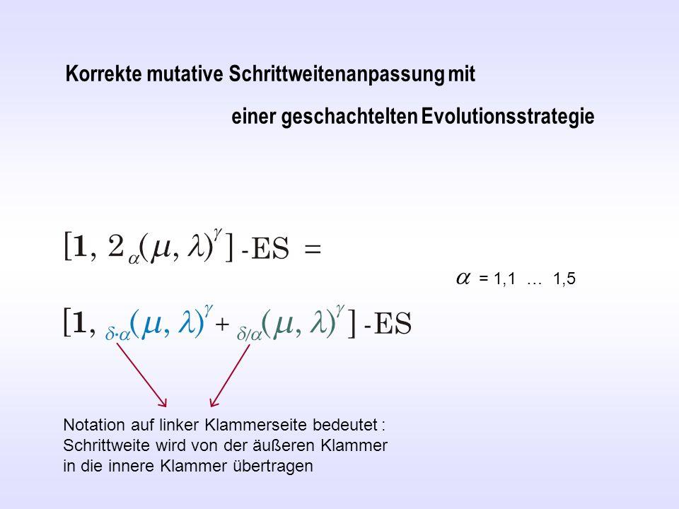 Korrekte mutative Schrittweitenanpassung mit einer geschachtelten Evolutionsstrategie = 1,1 … 1,5 Notation auf linker Klammerseite bedeutet : Schrittw