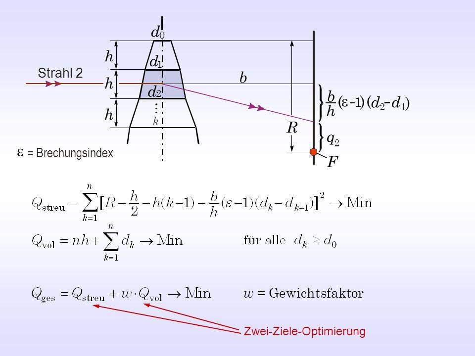 b b h 1 )( ( ) d d 21 h h h R d 0 d 1 d 2 q 2 F Strahl 2 k = Brechungsindex w = Gewichtsfaktor Zwei-Ziele-Optimierung