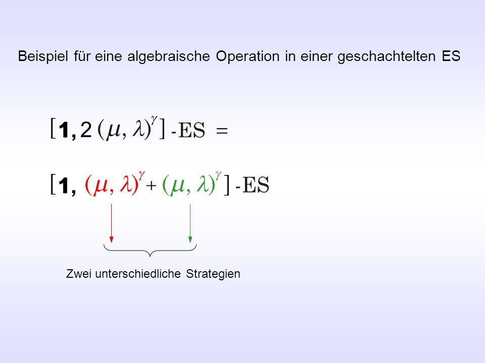 Programmschachtelung for g0=1:gg0 qb0=1e+20; for k0=1:kk0 dn0=de0*aa0^(2*round(rand)-1); xn0=xe0+dn0*randn(v,1)/sqrt(v); qn0=sum(xn0.^2); if qn0 < qb0 qb0=qn0; db0=dn0; xb0=xn0; end qe0=qb0; de0=db0; xe0=xb0; end v=100; gg1=1000; kk1=2; xe1=ones(v,1); de1=1; aa1=1.5; for g1=1:gg1 qb1=1e+20; for k1=1:kk1 dn1=de1*aa1^(2*round(rand)-1); xn1=xe1+0*randn(v,1)/sqrt(v); qn1=sum(xn1.^2); if qn1 < qb1 qb1=qn1; db1=dn1; xb1=xn1; end qe1=qb1; de1=db1; xe1=xb1; semilogy(g1,qe1, b. ) hold on; drawnow; end gg0=50; kk0=10; xe0=ones(v,1); de0=1; aa0=1.0; de0=dn1; xe0=xn1; dn1=de0; xn1=xe0; M ATLAB -Programm einer geschachtelten ES