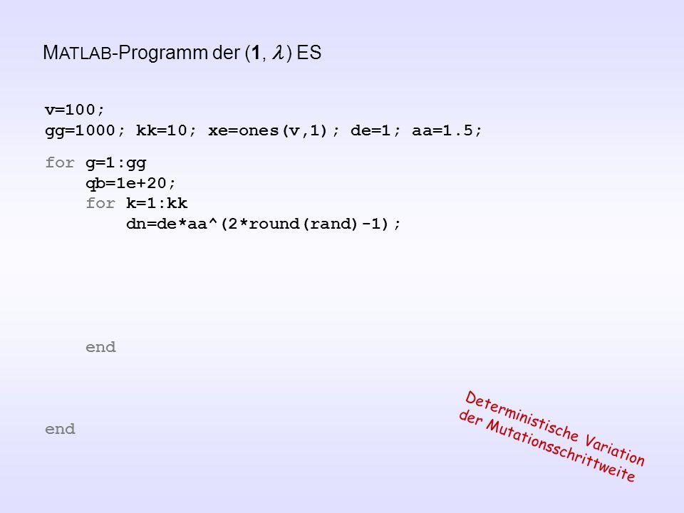 v=100; gg=1000; kk=10; xe=ones(v,1); de=1; aa=1.5; for g=1:gg qb=1e+20; for k=1:kk dn=de*aa^(2*round(rand)-1); end Deterministische Variation der Muta